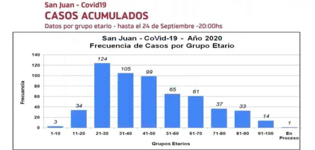 Coronavirus-en-San-Juan-2-1068x508